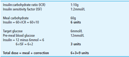 diet guideline for type 1 insulin resistant diabetic