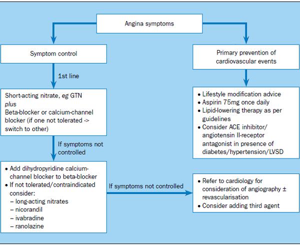 Diagnosis_Figure_1