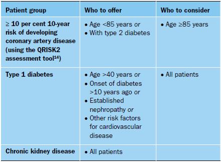 Diagnosis_Table_3