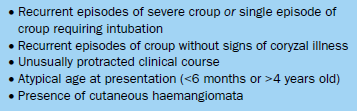 Assessment_Croup_Table_6
