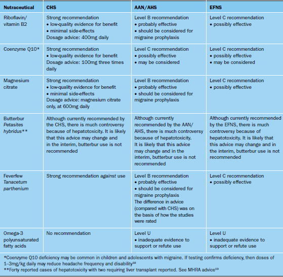 Diagnosis_assessment_Table_5