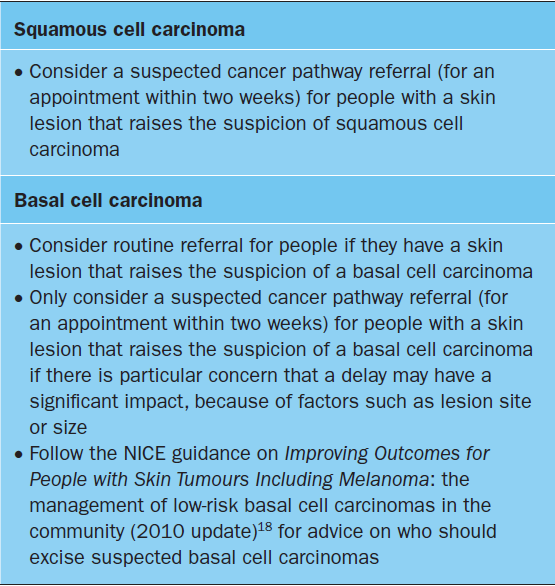 Diagnosis and management of nonmelanoma skin cancer