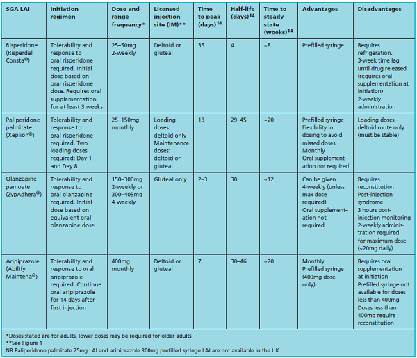 Efficacy_tolerability_table_3
